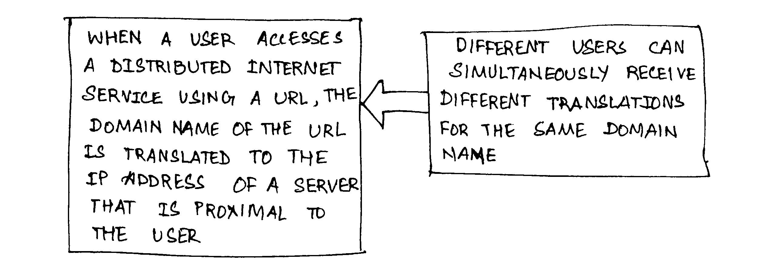 Notes - DNS -3